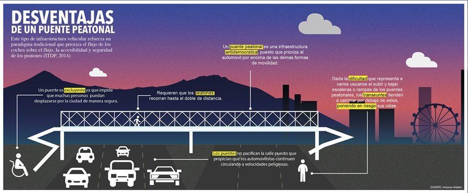 Desventajas de un Puente Peatonal- Imagen Antonio Aldahir