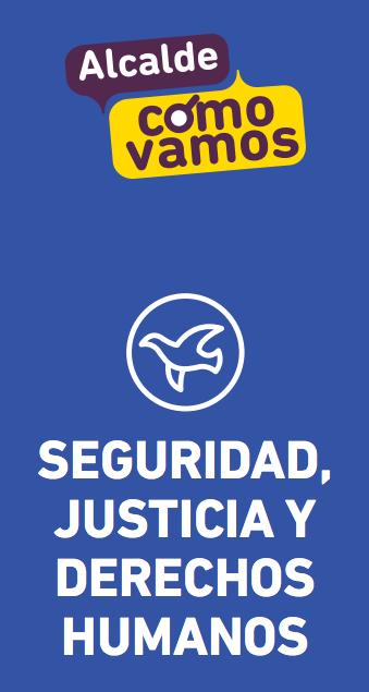 seguridad, justicia y derechos humanos - gcv 2015