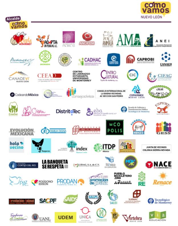 Organizaciones que integran Alcalde Cómo Vamos