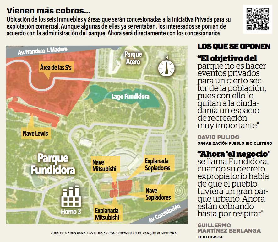 Privatización parque fundidora
